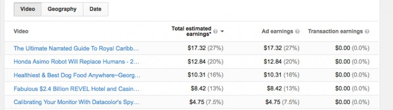 Earnings-2